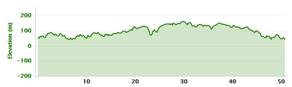 15-04-2014 bike ride elevation graph