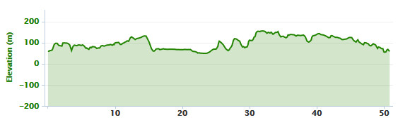 25-06-2015 - bike ride elevation graph
